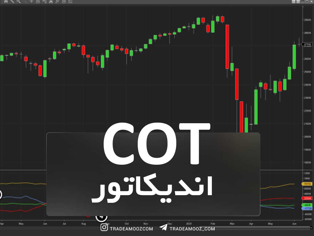 اندیکاتور COT
