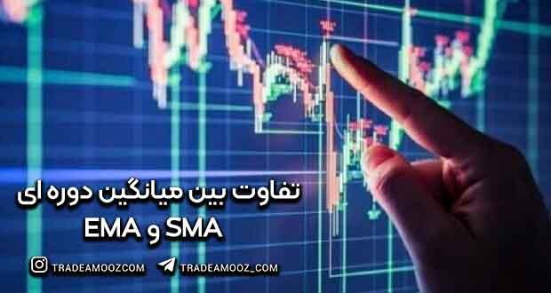 تفاوت بین میانگین دوره ای EMA و SMA